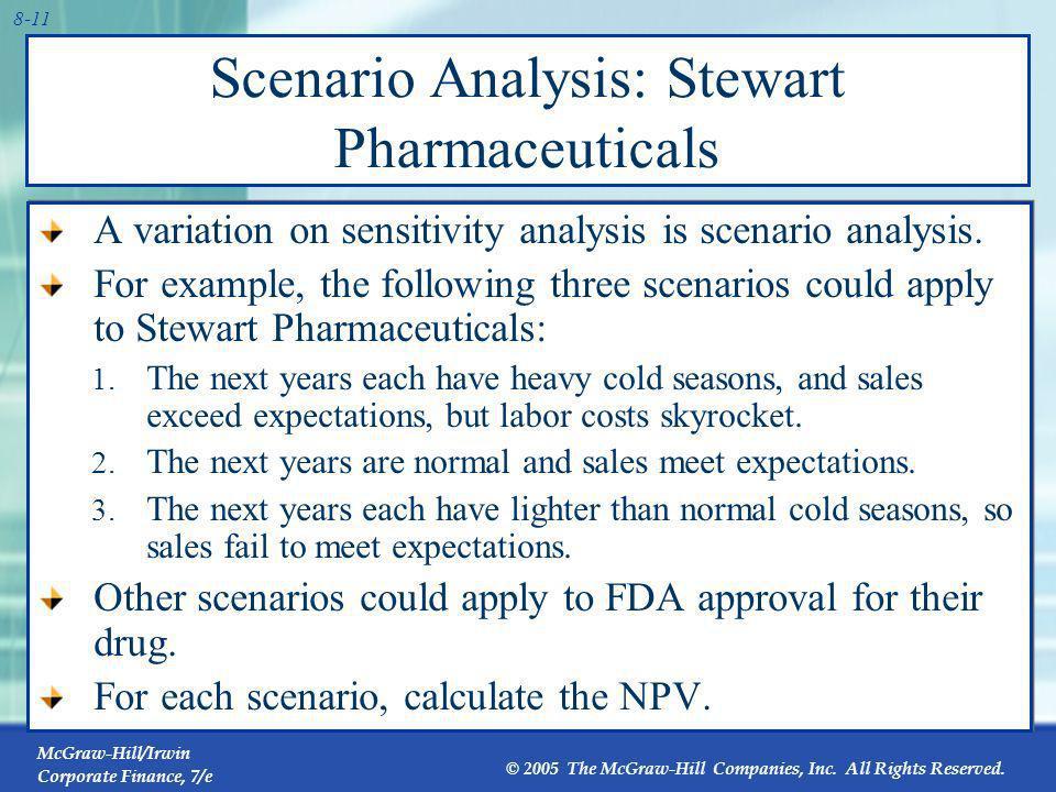 Scenario Analysis: Stewart Pharmaceuticals