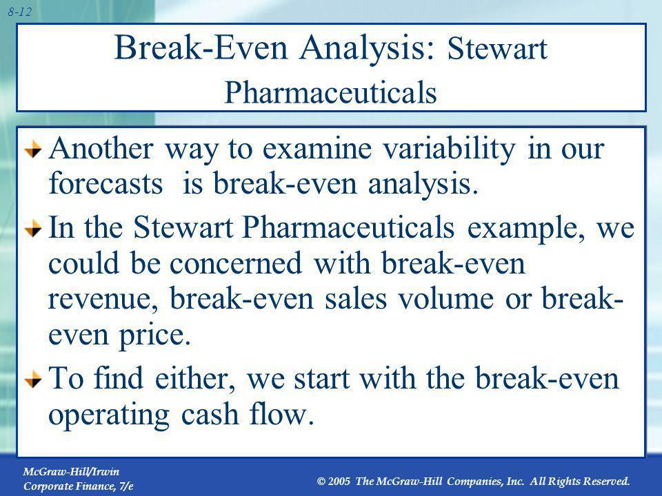 Break-Even Analysis: Stewart Pharmaceuticals