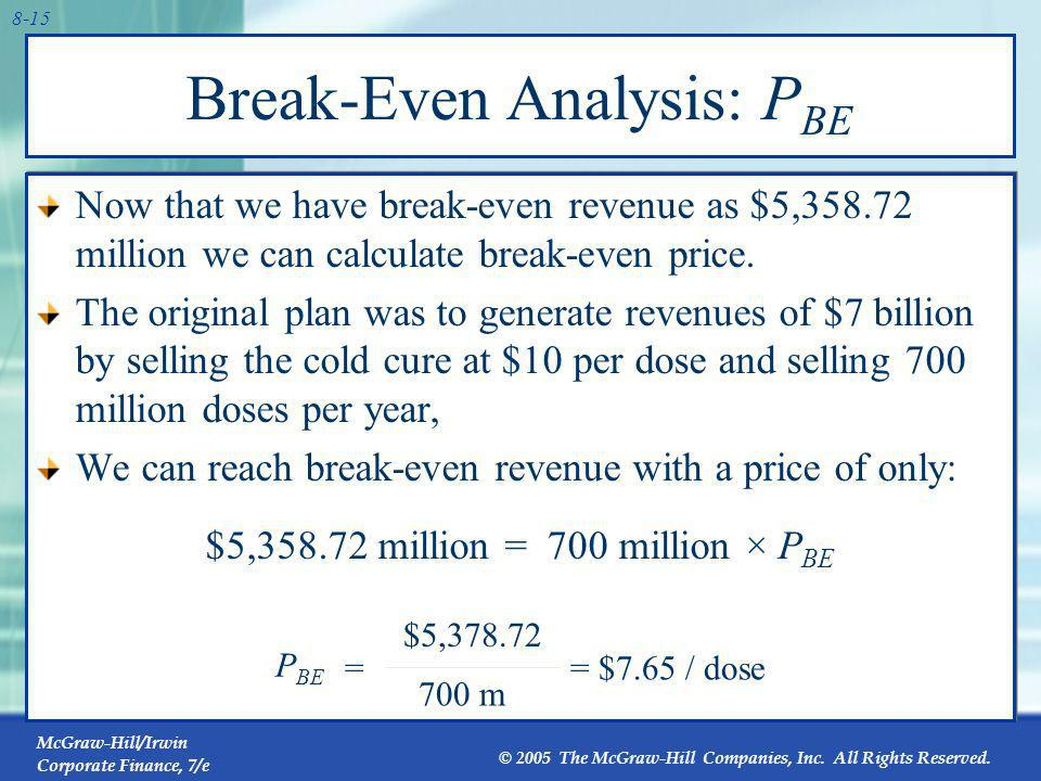 Break-Even Analysis: PBE