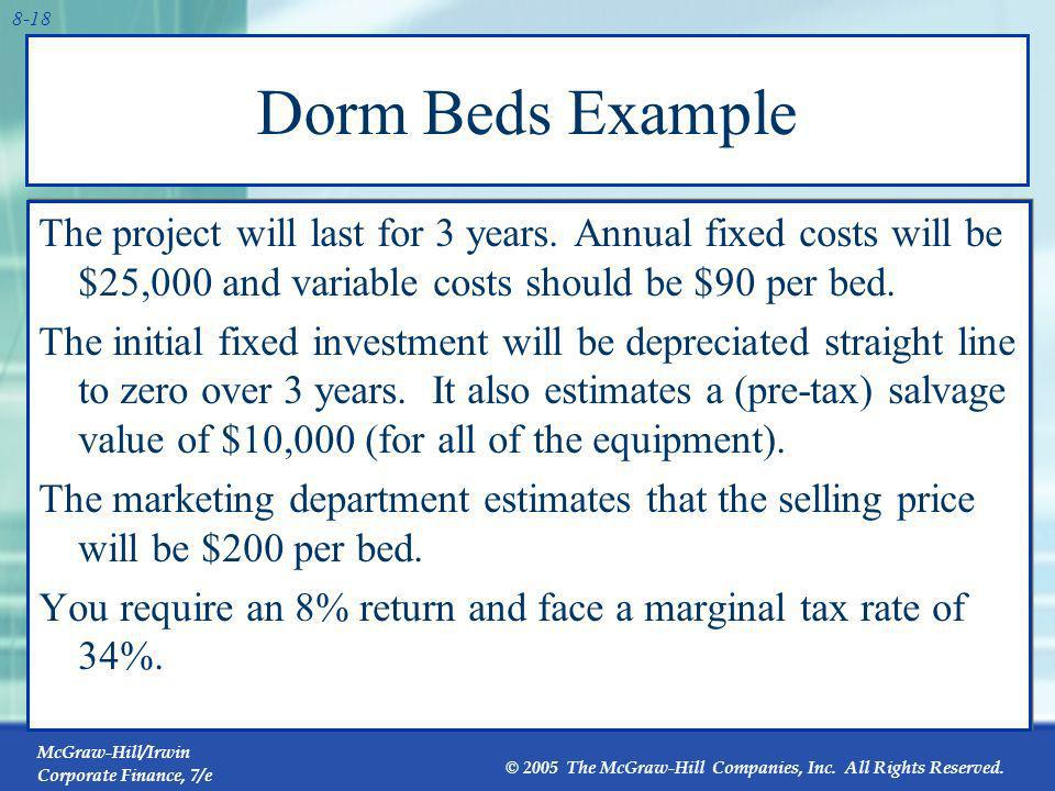 Dorm Beds Example The project will last for 3 years. Annual fixed costs will be $25,000 and variable costs should be $90 per bed.