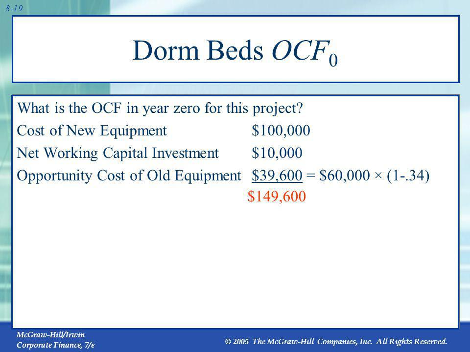 Dorm Beds OCF0 What is the OCF in year zero for this project