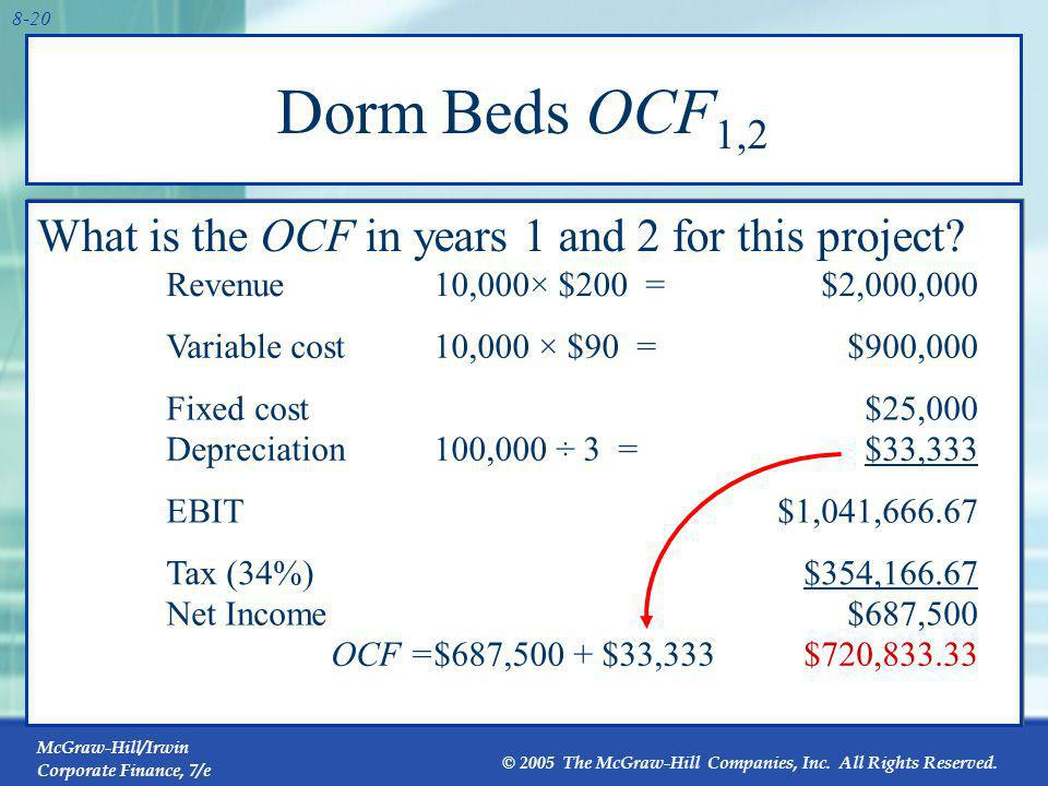 Dorm Beds OCF1,2 What is the OCF in years 1 and 2 for this project
