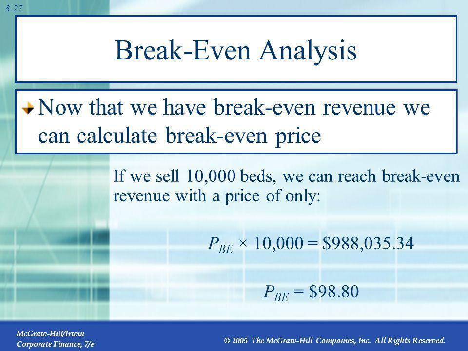 Break-Even Analysis Now that we have break-even revenue we can calculate break-even price.