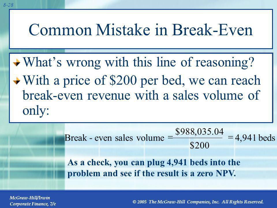 Common Mistake in Break-Even
