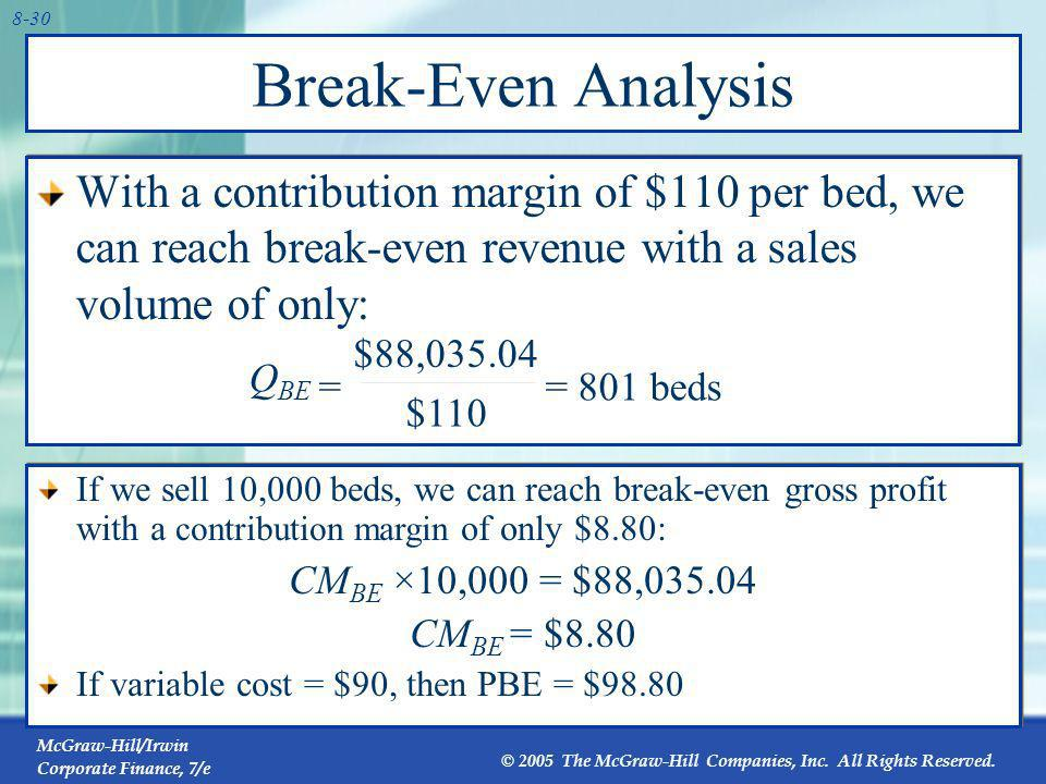 Break-Even Analysis With a contribution margin of $110 per bed, we can reach break-even revenue with a sales volume of only: