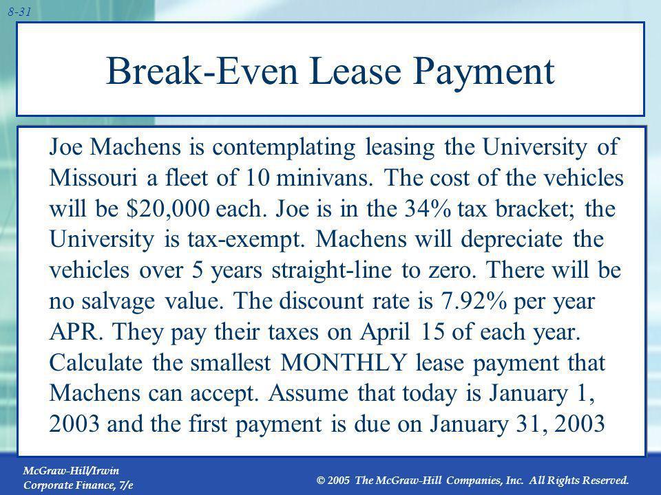 Break-Even Lease Payment