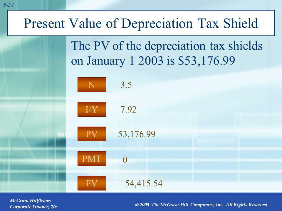 Present Value of Depreciation Tax Shield