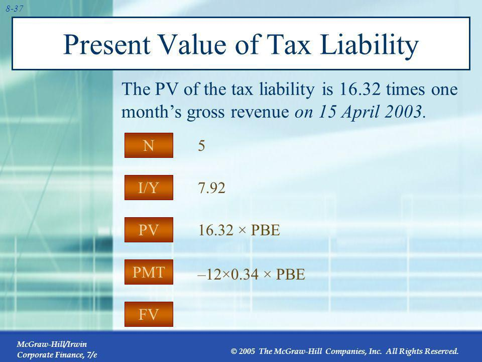 Present Value of Tax Liability