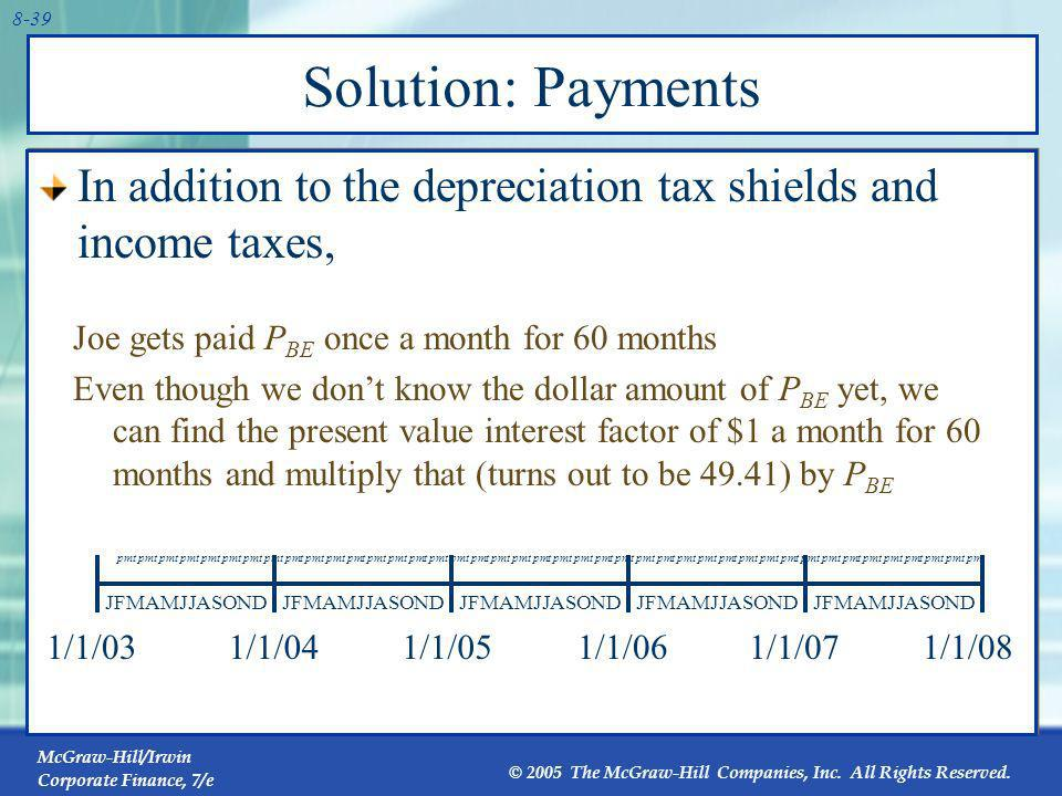 Solution: Payments In addition to the depreciation tax shields and income taxes, Joe gets paid PBE once a month for 60 months.