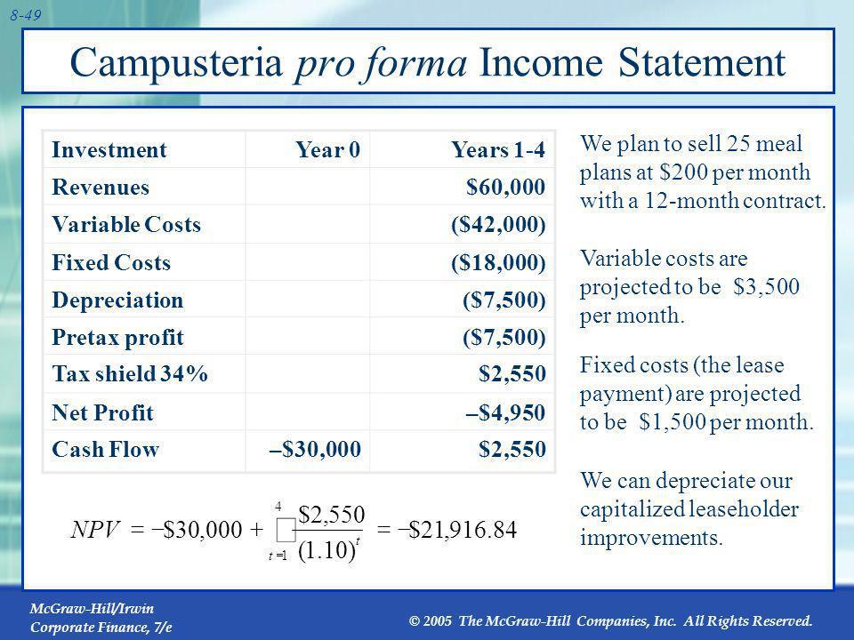 Campusteria pro forma Income Statement