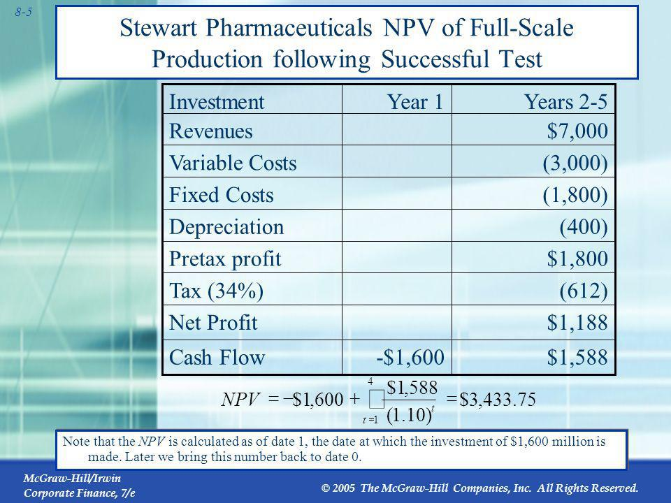 Stewart Pharmaceuticals NPV of Full-Scale Production following Successful Test