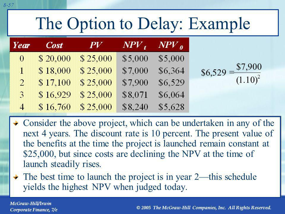 The Option to Delay: Example