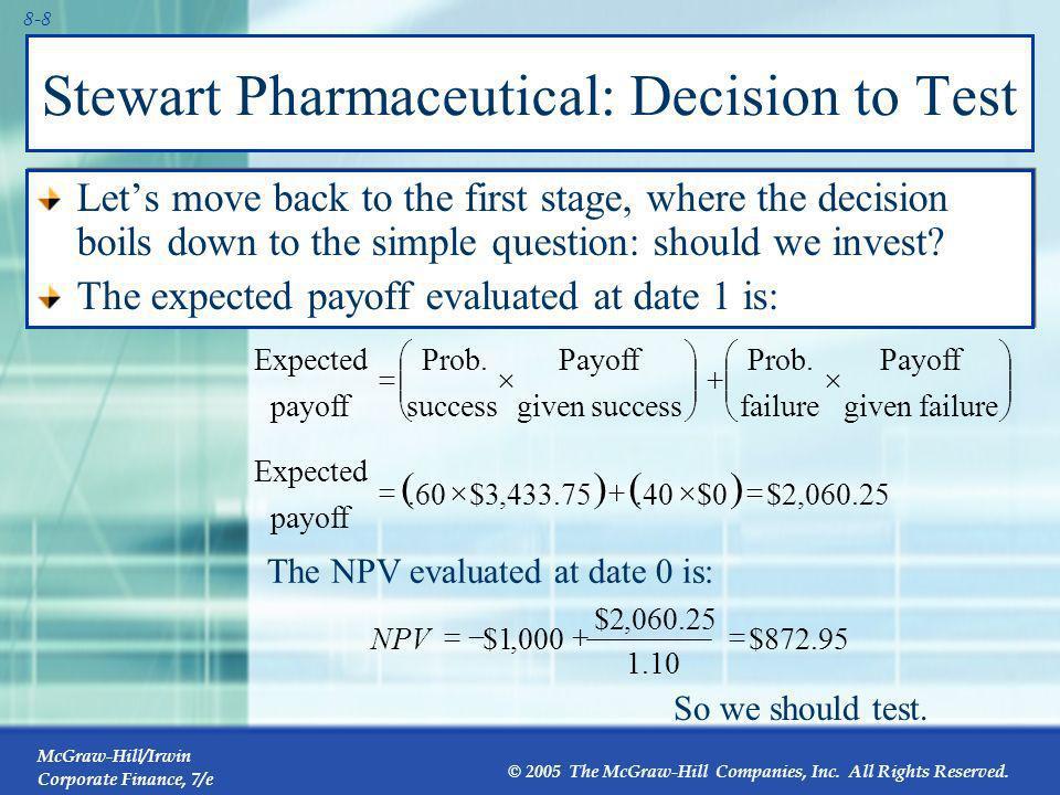 Stewart Pharmaceutical: Decision to Test
