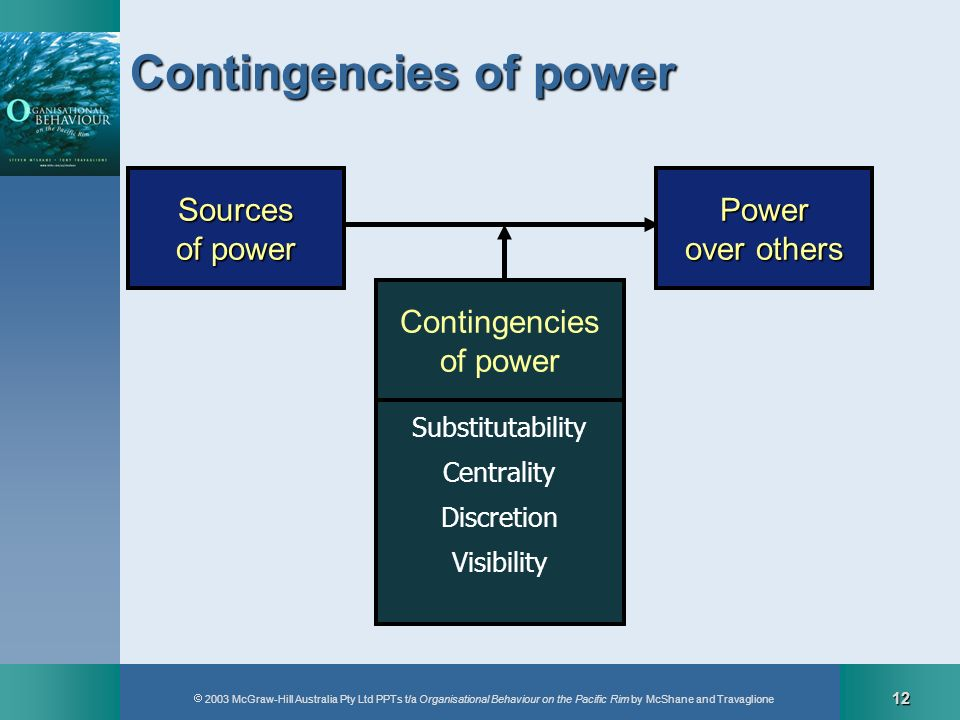 Contingencies of power