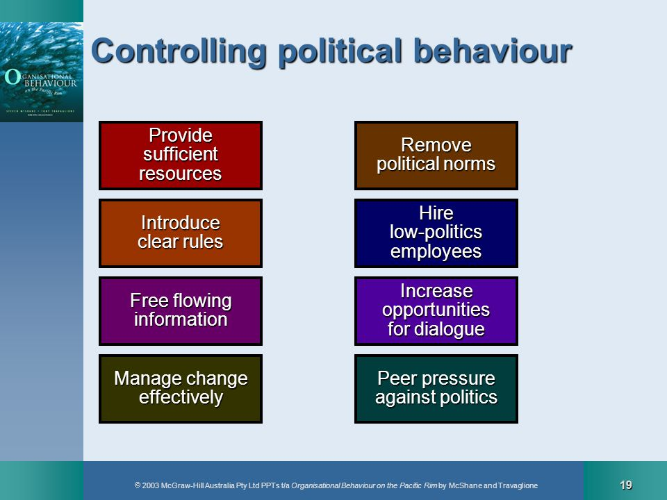 Controlling political behaviour