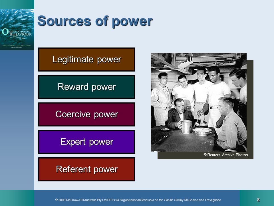 Sources of power Legitimate power Reward power Coercive power