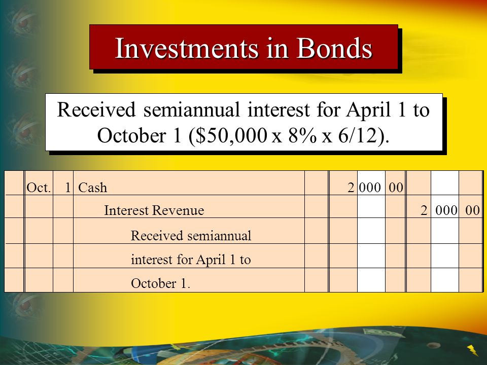 Investments in Bonds Received semiannual interest for April 1 to October 1 ($50,000 x 8% x 6/12). Oct. 1 Cash 2 000 00.