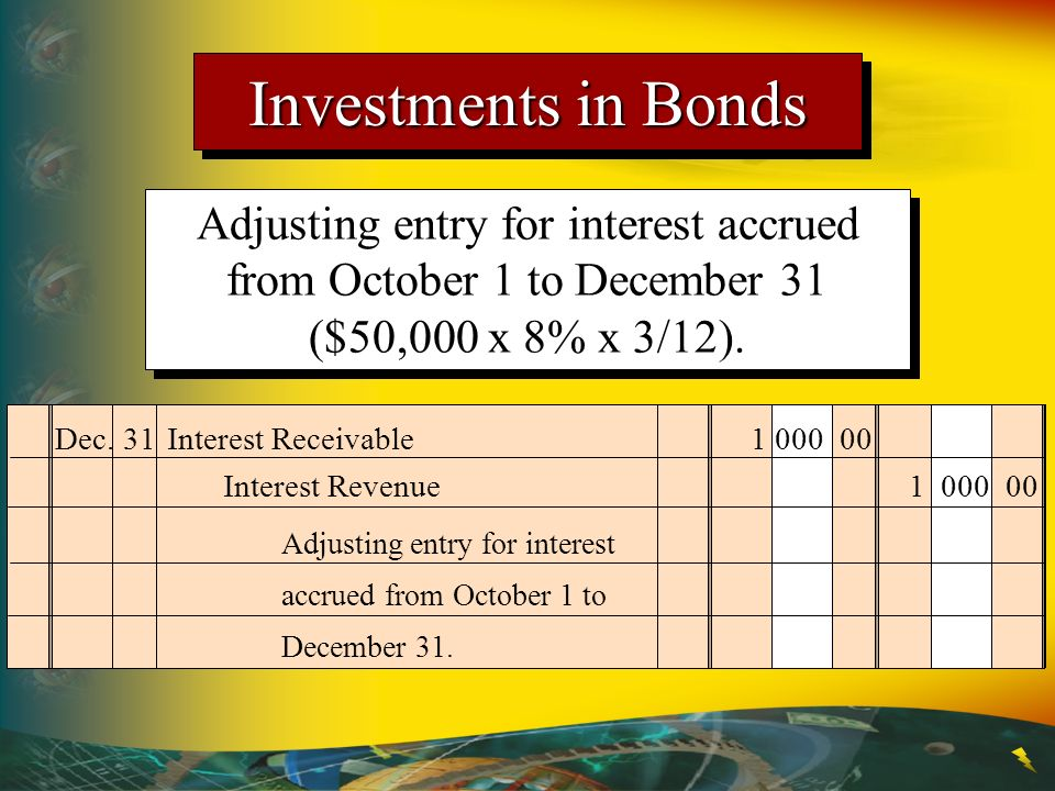 Investments in Bonds Adjusting entry for interest accrued from October 1 to December 31 ($50,000 x 8% x 3/12).