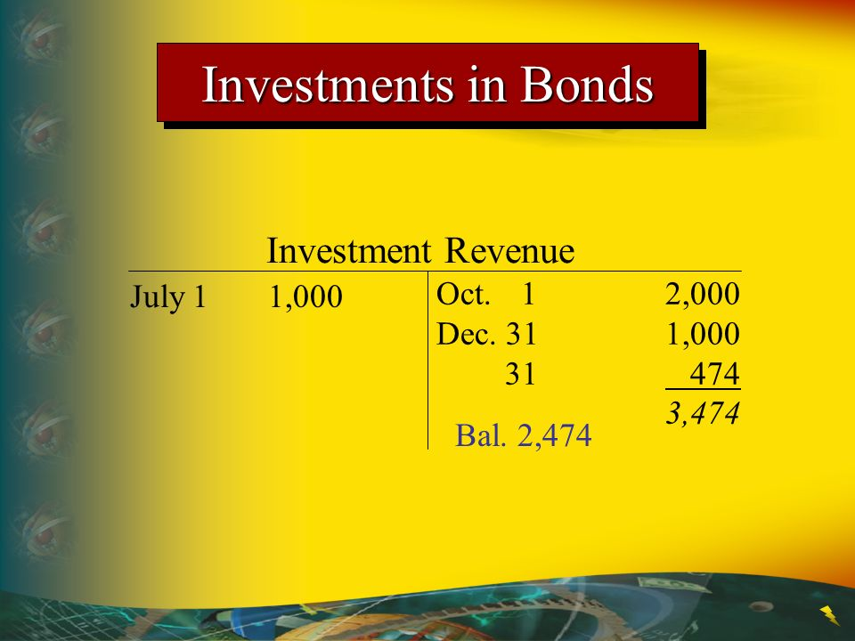 Investments in Bonds Investment Revenue Oct. 1 2,000 July 1 1,000