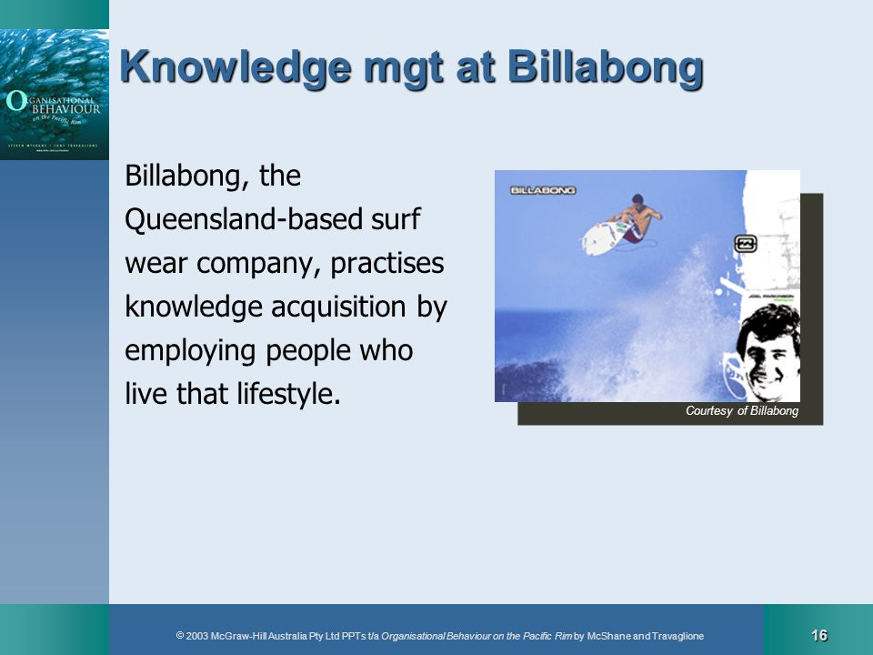 Knowledge mgt at Billabong