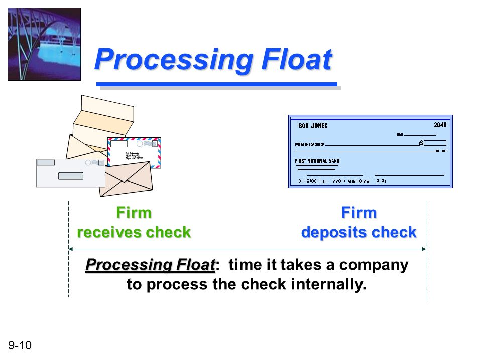 Processing Float Firm receives check Firm deposits check