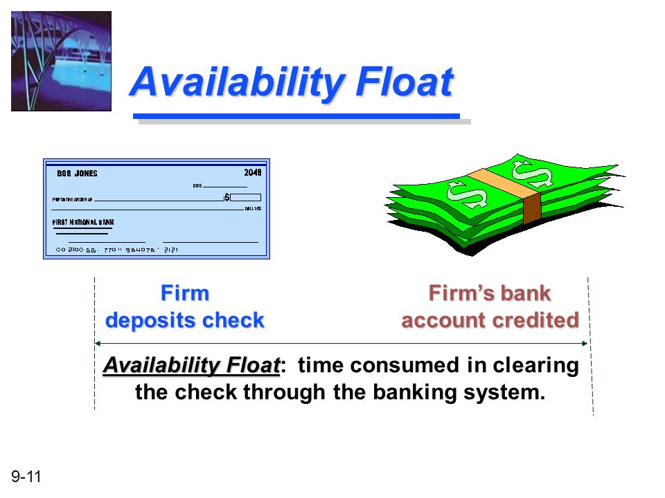 Availability Float Firm deposits check Firm's bank account credited