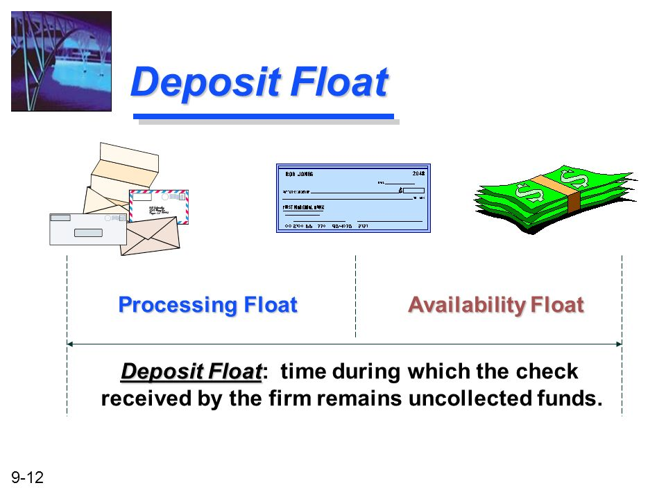 Deposit Float Processing Float Availability Float
