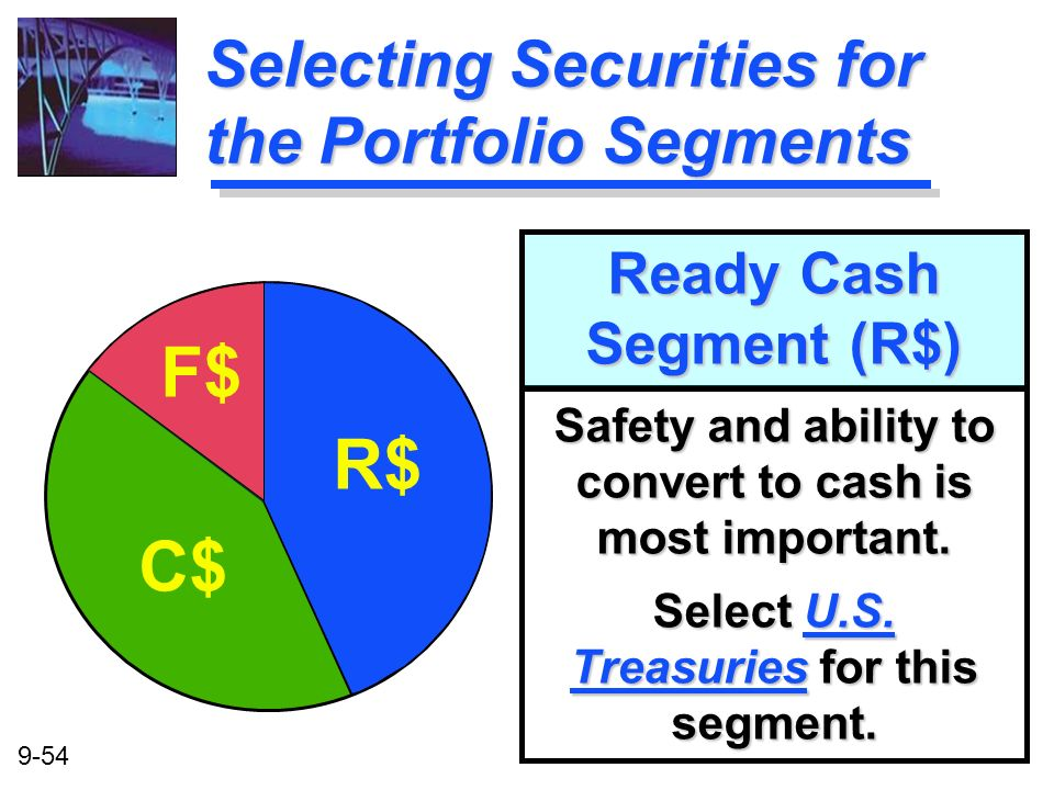 Selecting Securities for the Portfolio Segments
