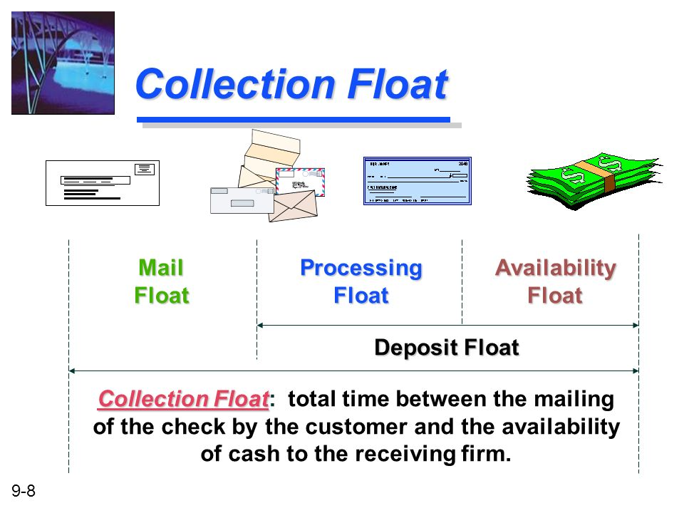Collection Float Mail Float Processing Float Availability Float