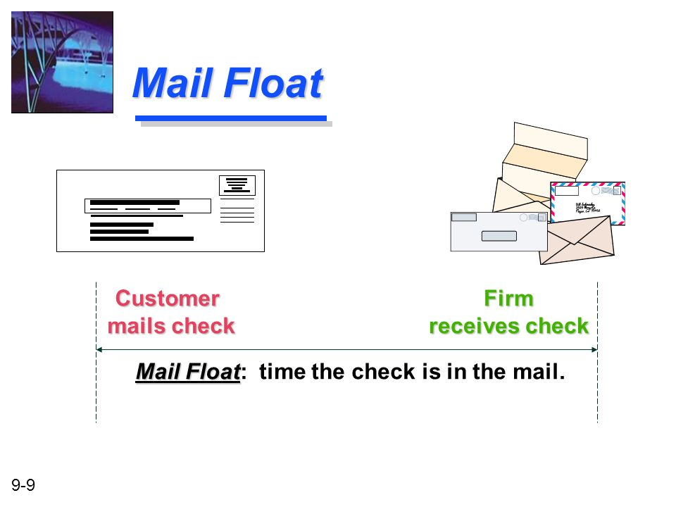 Mail Float Customer mails check Firm receives check
