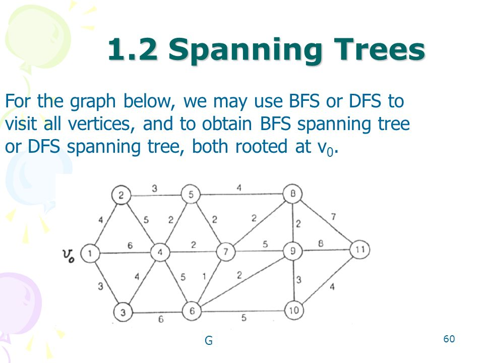 Chapter 1 some graph theory concepts and trees ppt download for What do we use trees for