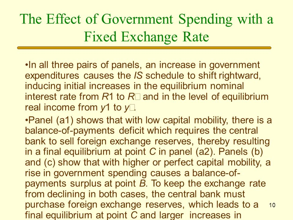 The Effect of Government Spending with a Fixed Exchange Rate