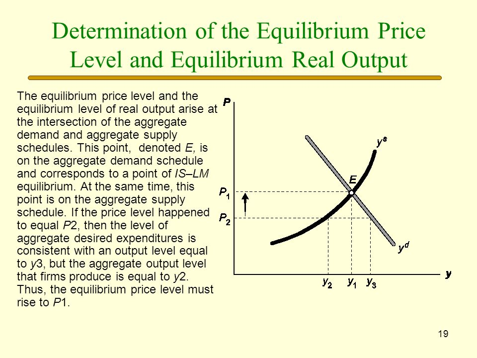 Determination of the Equilibrium Price Level and Equilibrium Real Output