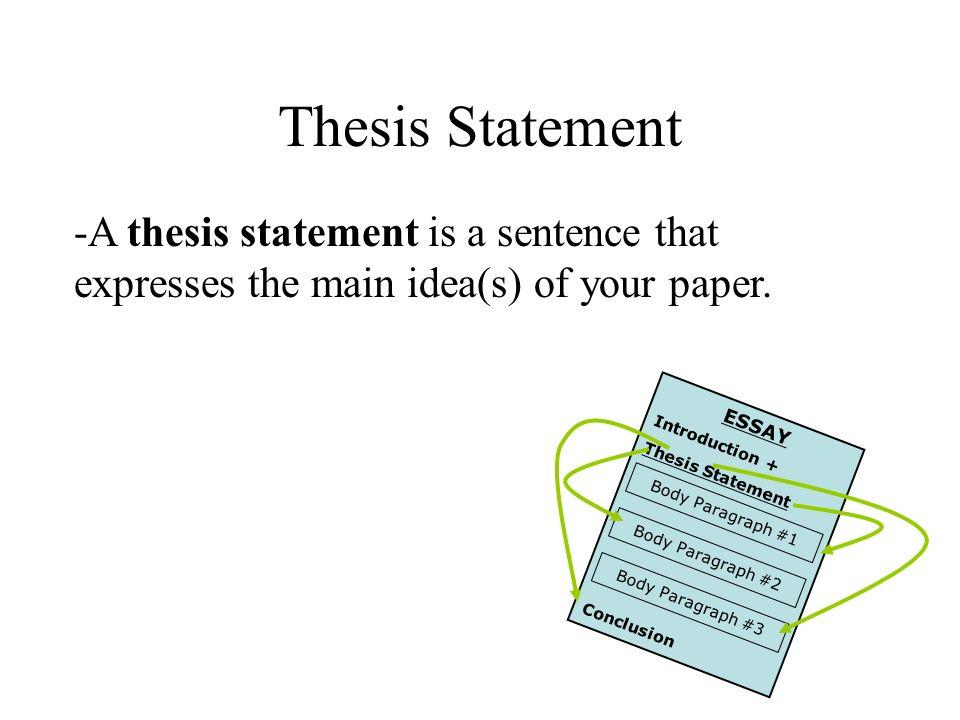 Minimum length of phd thesis