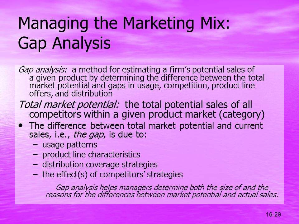 Managing the Marketing Mix: Gap Analysis