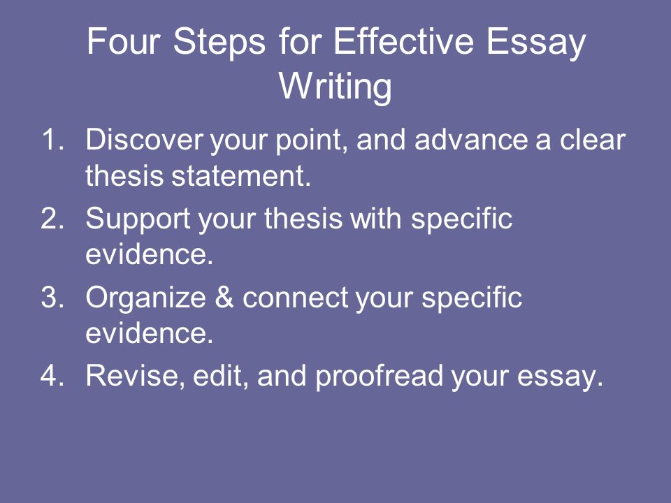 effective essay writing ppt Effective essay writing regardless of the intrinsic worth of the ideas and arguments you present in your essay, unless they are clearly expressed and easy to follow, little value will be placed on them.