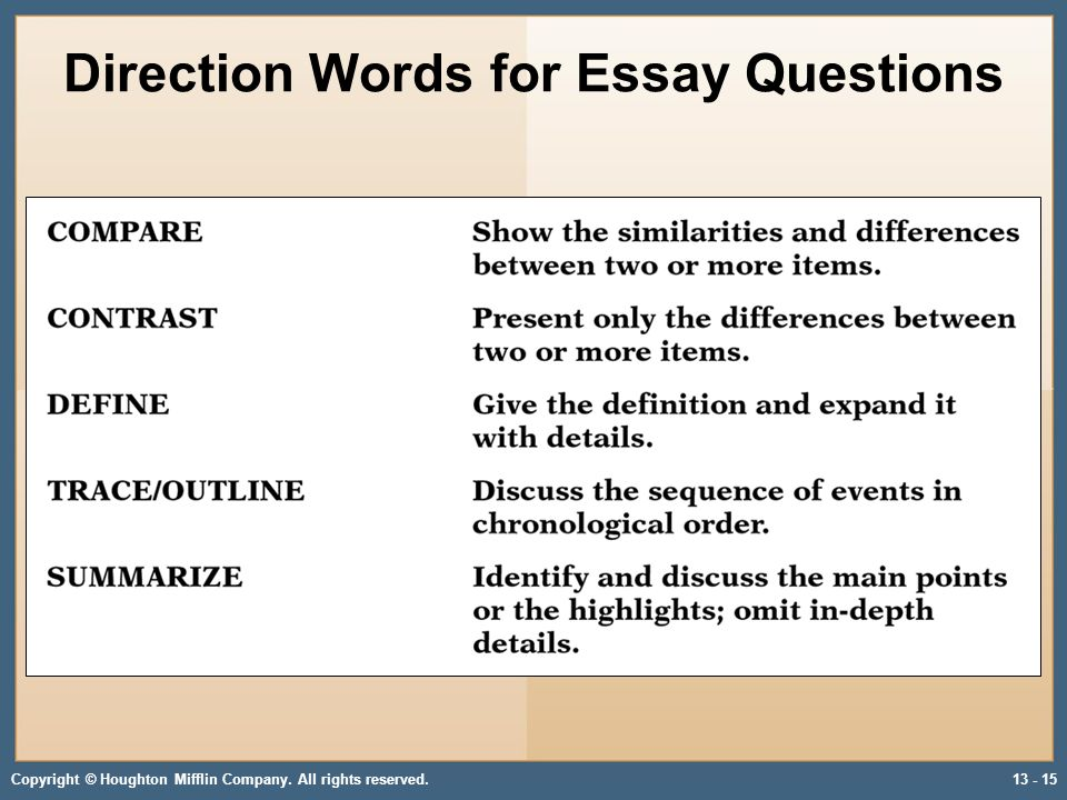 The Vocabulary of Test Directions