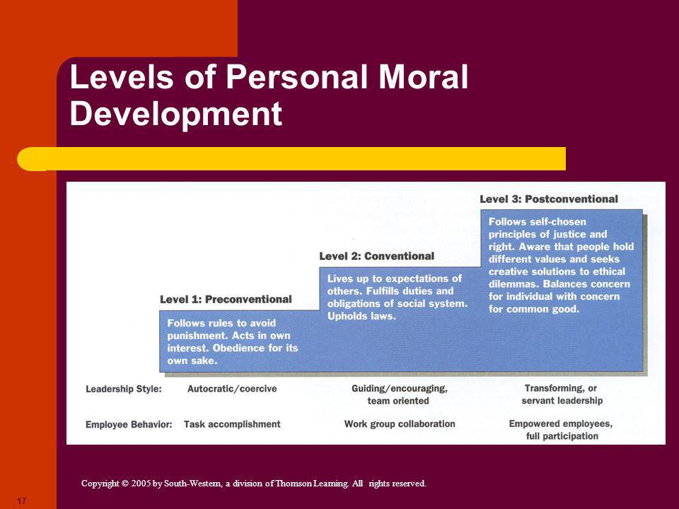 Levels of Personal Moral Development