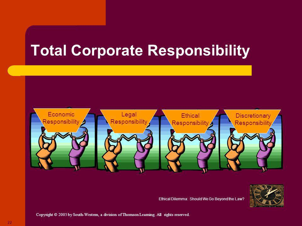 Total Corporate Responsibility