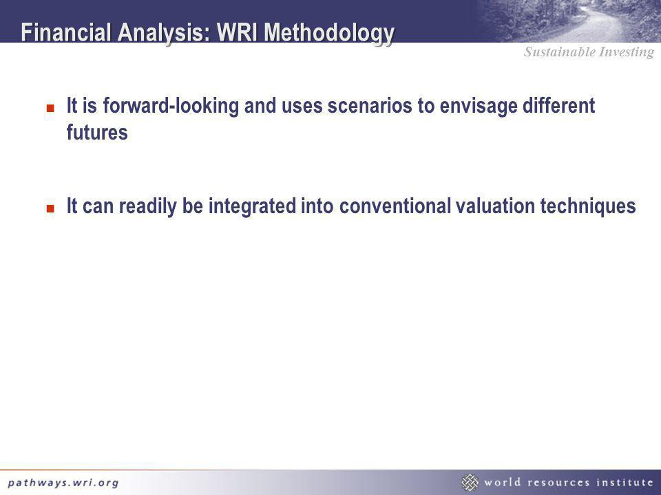 Financial Analysis: WRI Methodology
