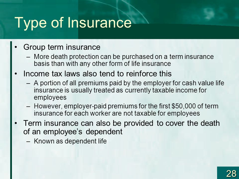 Type of Insurance Group term insurance