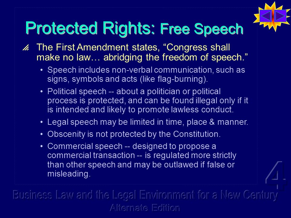 Protected Rights: Free Speech