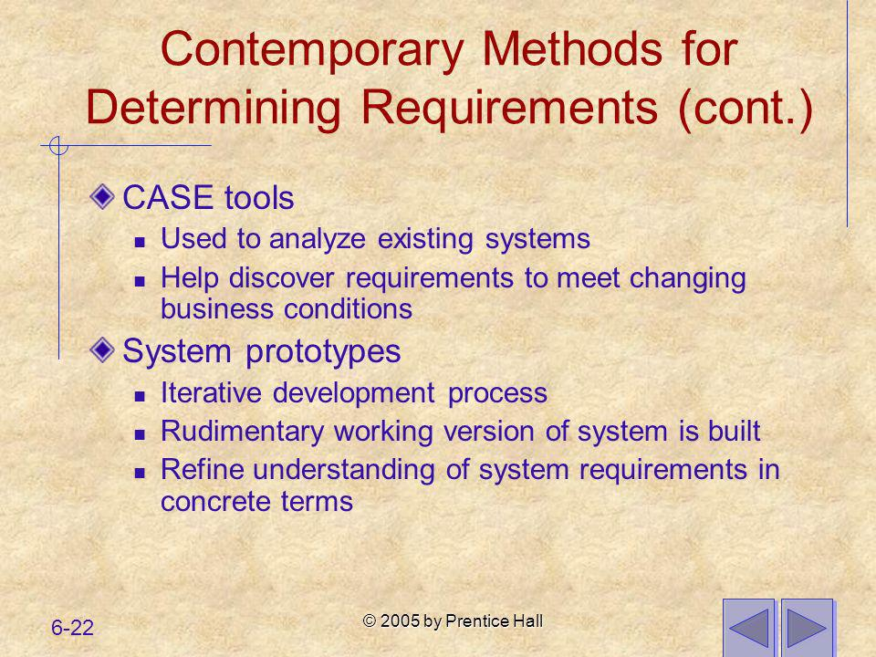 Contemporary Methods for Determining Requirements (cont.)
