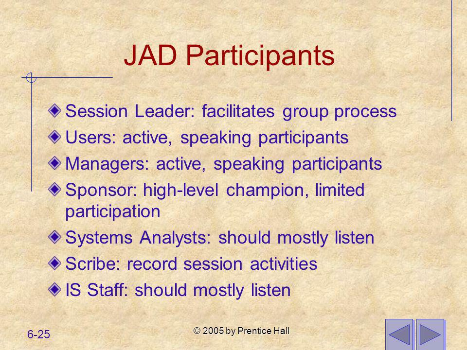 JAD Participants Session Leader: facilitates group process