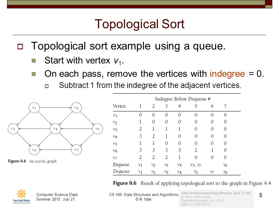 Cs 146 Data Structures And Algorithms July 21 Class Meeting Ppt