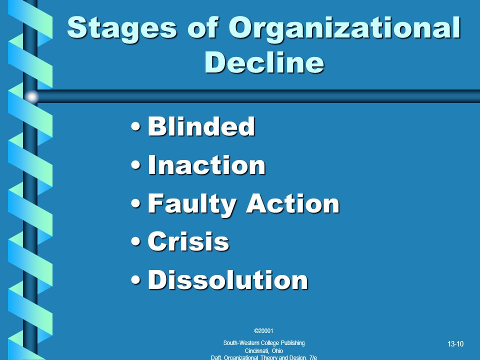 Stages of Organizational Decline