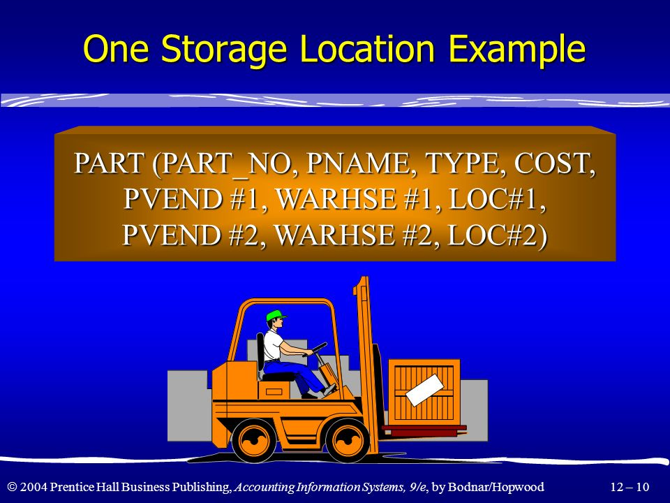 One Storage Location Example