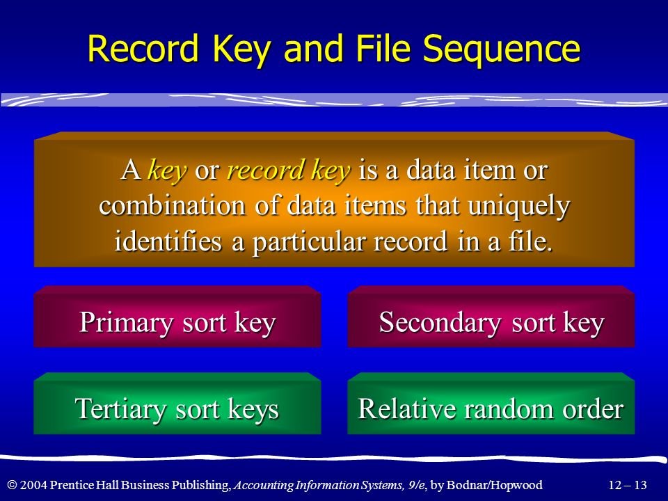 Record Key and File Sequence