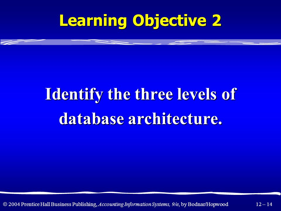 Identify the three levels of database architecture.