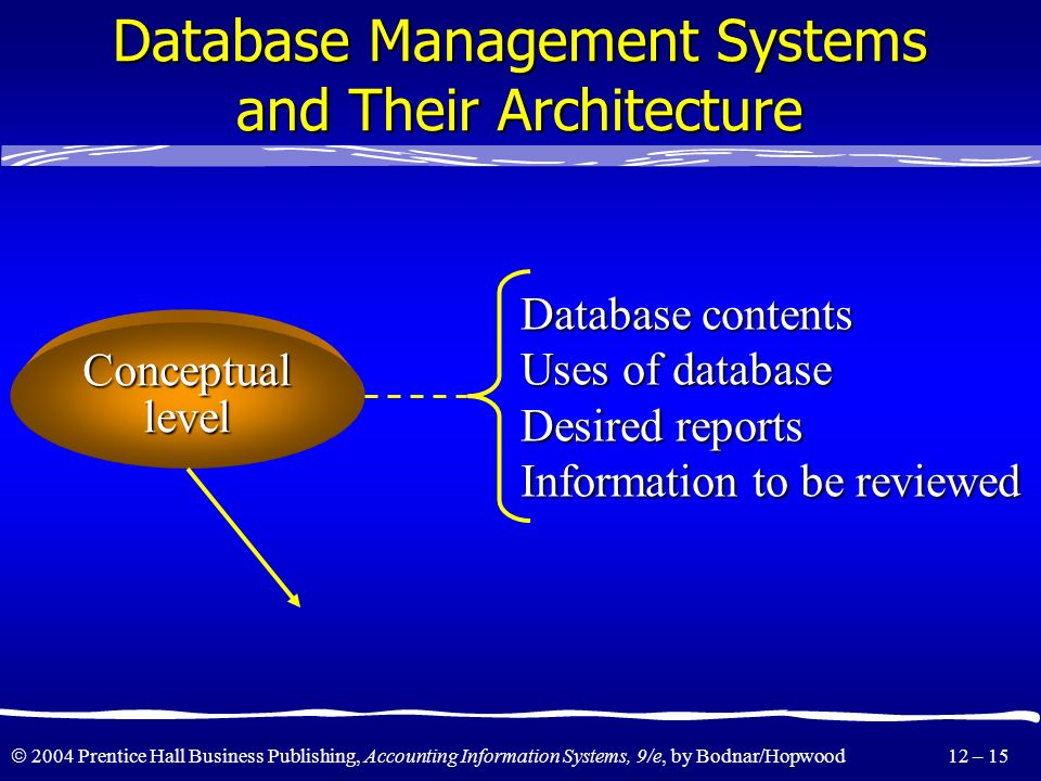 Database Management Systems and Their Architecture